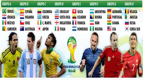 نتائج قرعة كأس العالم 2014