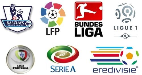 الملخص الأسبوعي للبطولات الأوربية لكرة القدم